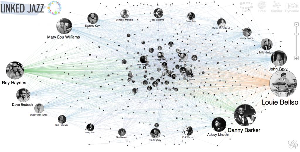 Linked Jazz Network Visualization Tool