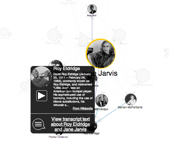 Linked Jazz - Jane Jarvis